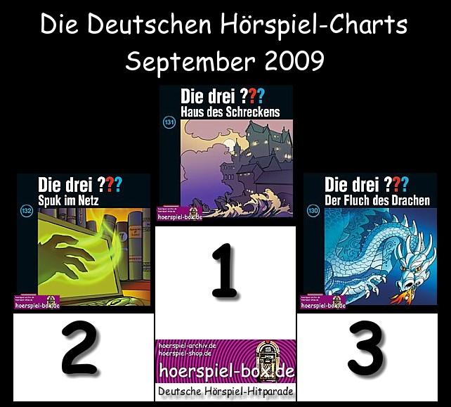 Haus Der Dämonen: Die Aktuellen Deutschen Hörspiel-Charts